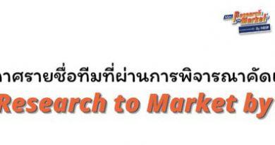 เข้ารอบ 7 ทีม (ETech@LRU) ของกลุ่มอีสานบนแม่ข่าย มหาวิทยาลัยขอนแก่น Mini R2M Research to Market